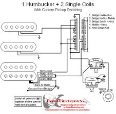 suhr hss wiring diagram suhr hss wiring diagram related to hss wiring diagram hss home wiring diagrams