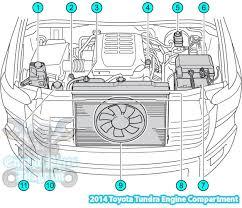 2014 toyota tundra engine compartment parts diagram 2007 Toyota Corolla Front Diagram 2007 Toyota Corolla Front Diagram #26 2009 Toyota Corolla Diagram