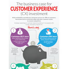 customer experience manager 6 top tips for integrating the back office into the contact centre