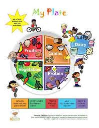 Balanced Diet Chart 25 Best Ideas About Balanced Diet Chart On Pinterest