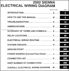 2002 toyota sequoia wiring diagram 2002 image toyota sienna wiring diagram toyota auto wiring diagram schematic on 2002 toyota sequoia wiring diagram