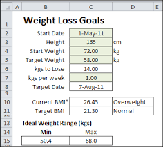 51 Rigorous Weight Tracker Chart Excel