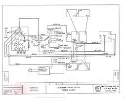 club car golf cart wiring diagram lorestan info golf cart wiring diagram club car club car golf cart wiring diagram