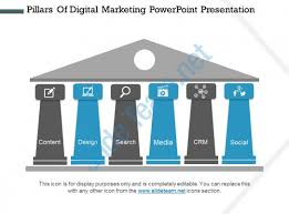 Pillars Of Digital Marketing Powerpoint Presentation Powerpoint