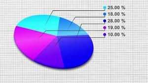 3d Pie Chart After Effects Template