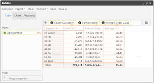 Bubble 06 Fig 4_58 Table View Of Your Bubble Analysis Html