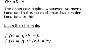 Derivative Rules For Calculus The Chain Rule Recipes To Cook