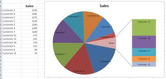 Pie Of Pie Chart Excel 2016 How To Create Pie Of Pie Or Bar Of Pie Chart In Excel