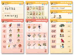 Wilson Vowel Chart Classroom Poster Set 1 7 Posters