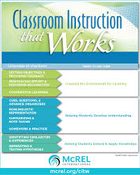 Instructional Design Examples In Education Classroom Instruction That Works Mcrel International