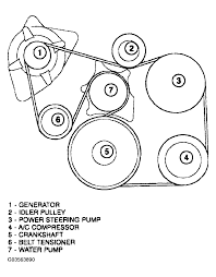 1995 Dodge Caravan Serpentine Belt Diagram