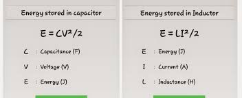 how to calculate energy d in capacitor indicator