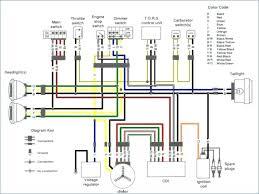2002 yamaha grizzly 660 wiring diagram rhino gm fuel gauge 2002 yamaha grizzly 660 wiring diagram raptor data