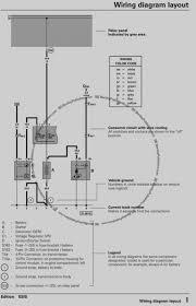 2011 jetta wiring diagram wire center \u2022 2011 vw jetta radio wiring diagram 2011 vw jetta wiring diagram ac wire center u2022 rh daniablub co 2011 volkswagen jetta radio wiring diagram 2011 vw jetta wiring diagram