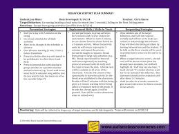 behavior support plan template. Designing Behavior Support Plans That Work Step 4 of 5 in