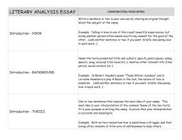 argumentative essay helpful phrases creative resume writing  literary analysis essay constructing your intro why do we help others 006823299 1 502cb8646f17c55961351314c6a help others