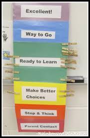 Kindergarten Behavior Color Chart Pin By Jennifer Lowry On Classroom Ideas Classroom