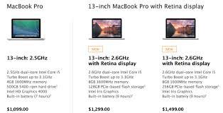 Kup, macBooka Pro - Apple (PL)