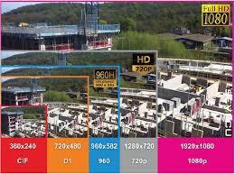 Cctv Camera Resolution Comparison Chart Prosvsgijoes Org
