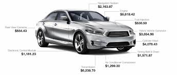 Vehicle Service Contracts VSC Vehicle Service Contracts From EasyCare For Your Car And RV 2