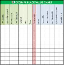 Decimal Point Places Chart Decimal Place Value Chart