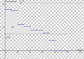 Organization Integraalrekening Integral Chart Png Clipart