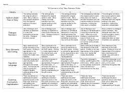 university problem essay uk