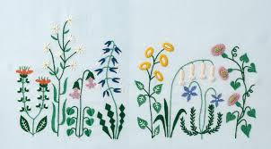 Cactus Embroidery Pattern Unique Inspiration Design