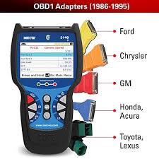 Engine Compatibility Chart Toyota Best Obd1 Obd2 Scanners For Toyota Review And Comparison 2019