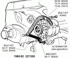 1968 corvette starter wiring diagram popular 77 corvette starter 1968 corvette starter wiring diagram new 1968 82 350 alternator support diagram view chicago corvette