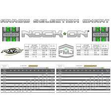 Nock On Full Metal Jacket Pro Series Nock On