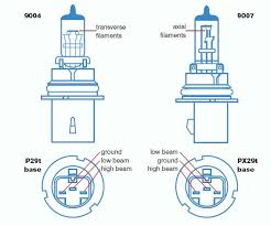 difference between 9004 and 9007 bulbs better automotive lighting Light Bulb Socket Wiring Diagram 9004 vs 9007 headlight bulbs lighting socket wiring diagram