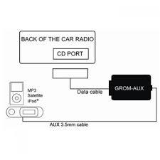 subaru auxiliary adapter kit auxiliary input converter