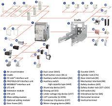 air circuit breakers low voltage circuit breakers|mitsubishi acb control wiring diagram abb at Acb Control Wiring Diagram