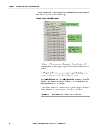 Fieldbus Designer Rockwell Automation 1788 Cn2ffr Ethernet Ip And Controlnet