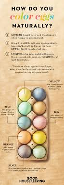 How To Make Natural Easter Egg Dyes Homemade Dye Recipes