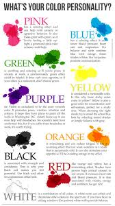 feng shui office color. Office Color Personality Feng Shui