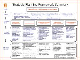 Sample Strategic Plan sample strategic plan tvsputniktk 1