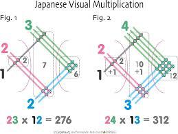 hydrostatic solution of trinominial equations