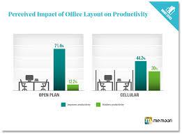 memoori office layout png