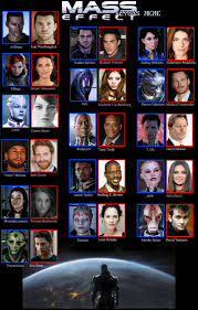 Mass Effect Decision Chart Mass Effect Actors Meme By Postcardsandroses Deviantart Com