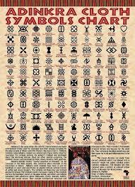 My Asante Chart Afrika Adinkra Symbols African Symbols Painted On