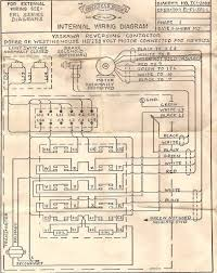 exterior commercial garage door opener wiring diagram wonderful on within diagrams