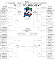The Best Printable Tournament Brackets For March Madness