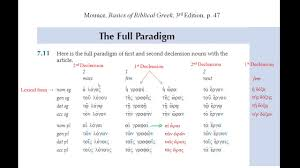 Greek Nouns Introduction To Parsing 1st And 2nd Declension