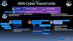 Air Operations Center Organizational Chart 24th Af Hosts Ang Go Cyber Summit Air Force Space Command