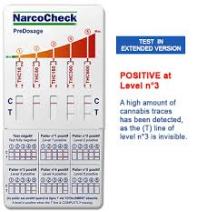 Multi Levels Cannabis Thc Test In Urine Narcocheck