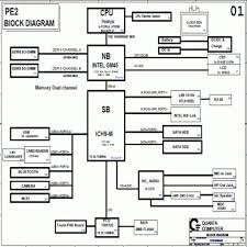 motherboard schematic diagram wiring diagram meta motherboard schematic diagram wiring diagram motherboard schematic diagram pdf motherboard schematic diagram
