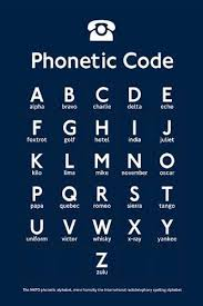 Compare ipa phonetic alphabet with merriam webster pronunciation symbols. Amazon Com Posters Uk Nato Phonetic Alphabet Educational Laminated Poster Measures 23 5 X 16 5 Inches 59 4 X 42 Cm Approx Posters Prints
