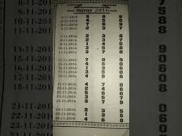 Videos Matching Today Panditji Chart 12 June 2018 Satta